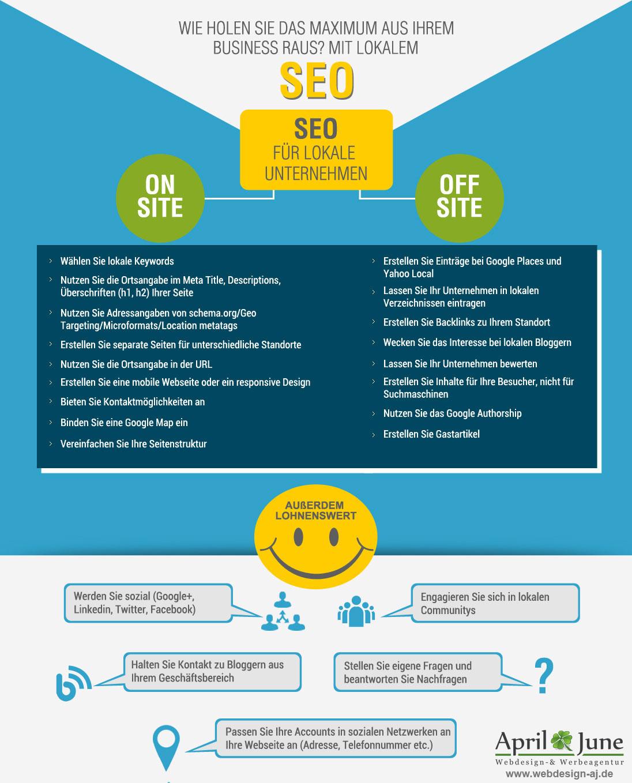 Lokales_SEO-Infografik