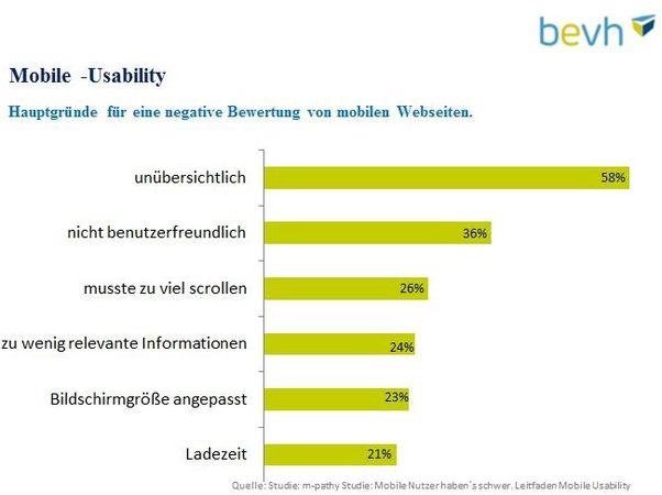 bevh infografik mobile usability
